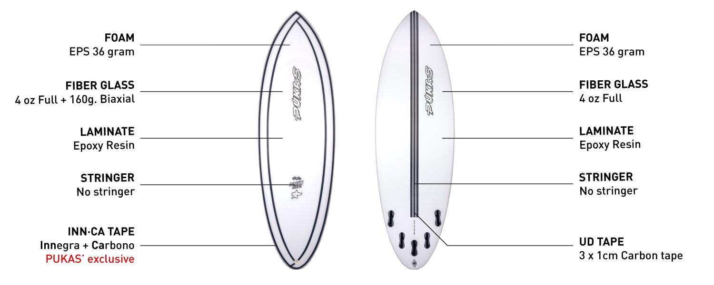 Pukas-Surf-INN%C2%B7CA-construction-1.jp