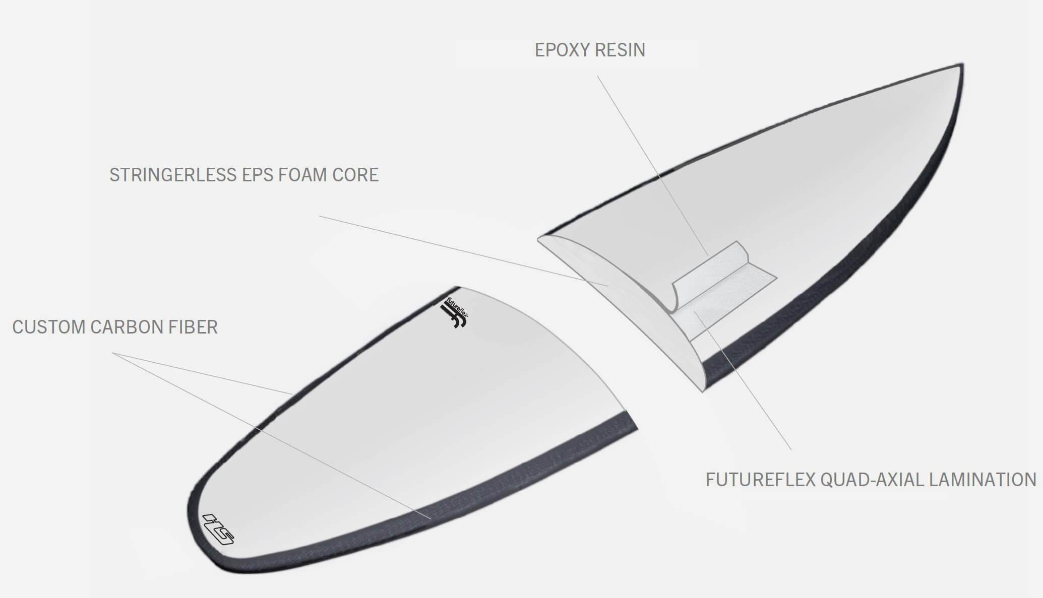 futureflex-diagram.jpg